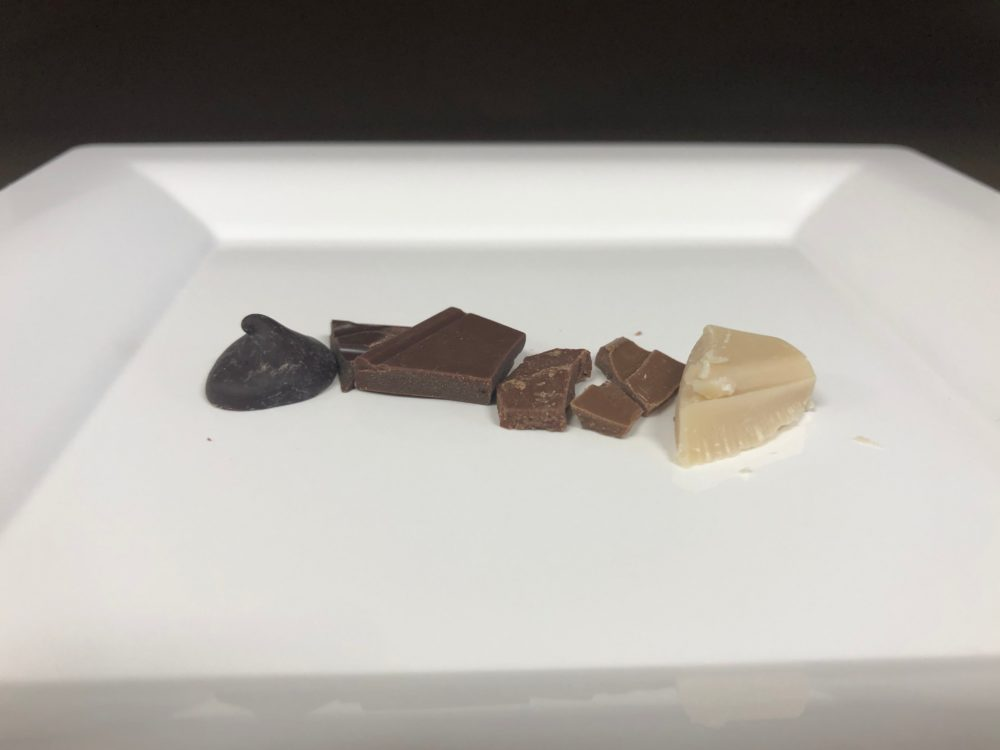 Ombre Chocolate Tasting